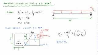Design of a Singly RC Beam Section Example 1 - Reinforced Concrete Design