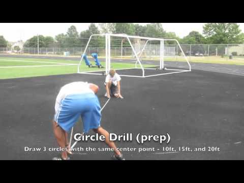 High Jump Approach Drills