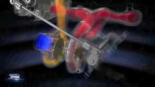 getlinkyoutube.com-สาระน่ารู้เรื่อง เทอร์โบ และซุปเปอร์ชาร์จ (Turbo & Supercharged Technology)