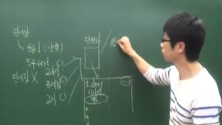getlinkyoutube.com-[혼공] 허준석샘의 영어 단어 학습법