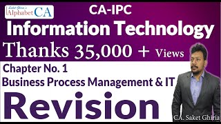 Chapter 1 Information Technology Revision