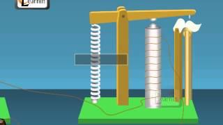getlinkyoutube.com-Working of a Telegraph - Physics