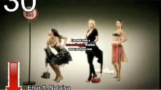 getlinkyoutube.com-Top 50 Songs of 2008