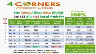 getlinkyoutube.com-FOUR CORNERS ALLIANCE GROUP