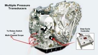 getlinkyoutube.com-CVT Transmission Pressure Tests