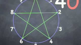 getlinkyoutube.com-Multiplication by Fours & Sixes, Learning the Times Table Stars