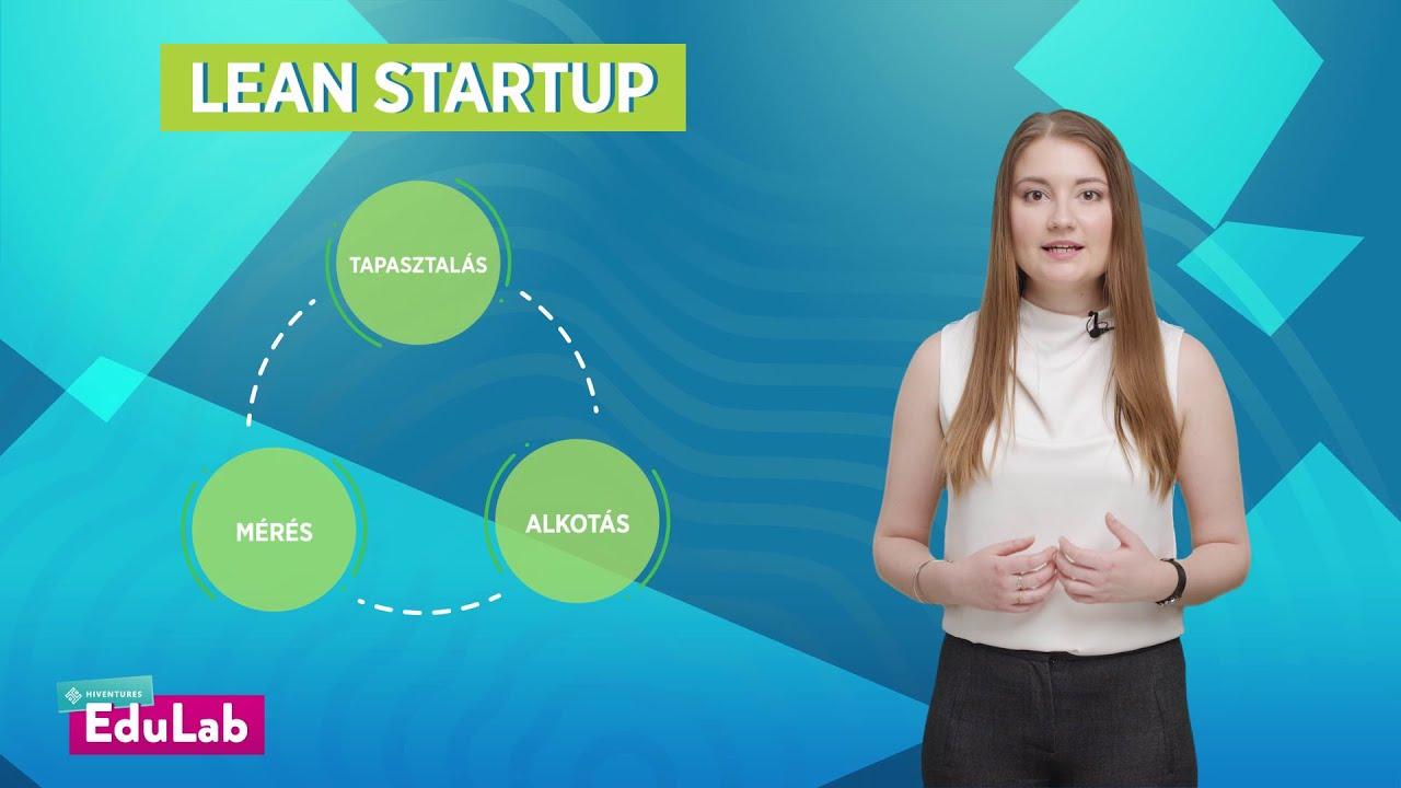 Mi a lean startup módszertan? Hiventures EduLab 3.rész