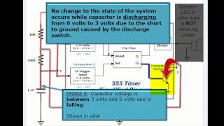 The Best 555 Timer Tutorial