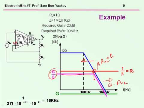ElecronicBits #7: Gain Bandwidth Product of Current Feedback Amplifiers (CFA)