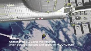 Uydu f�rlatma ve ba�lanma simulasyonu