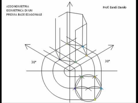 Come disegnare un prisma esagonale in assonometria for Come disegnare un piano di casa