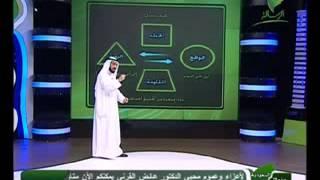 رياح التغيير2 - الحلقة الثالثة  3 - مقاومة التغيير