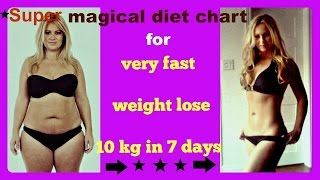 getlinkyoutube.com-lose 10 kg in 7 days without excercise / 7 Days Weight Loss Challenge/रातो रात वज़न कम करने का तरीका
