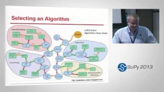 getlinkyoutube.com-A Gentle Introduction To Machine Learning; SciPy 2013 Presentation
