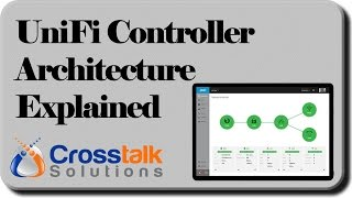 getlinkyoutube.com-UniFi Controller Architecture Explained