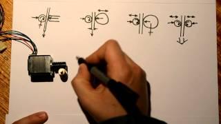 getlinkyoutube.com-The Kraken Dual Pinch Wheel Extruder - How it Works