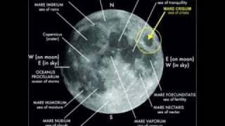 getlinkyoutube.com-Something Wrong With The Sun Moon & Earth
