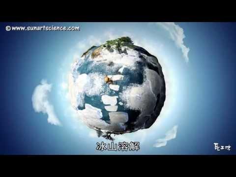 6-4 從從 唐從聖 碳交易原理動畫