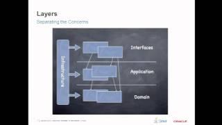 getlinkyoutube.com-Applied Domain-Driven Design Blueprints for Java EE