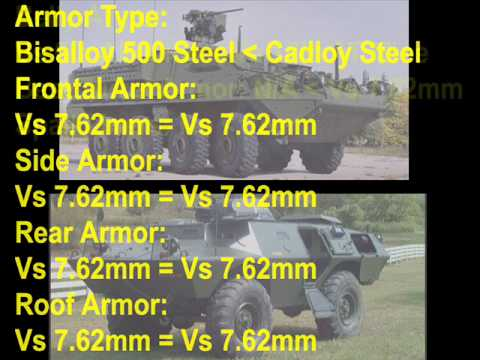 Dare to Compare --- M1126 Stryker ICV versus V-100 Commando APC!