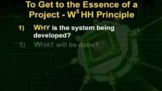 Lecture 08 (CS605 – Software Engineering – II)