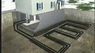 GeoExchange Heating and Cooling System