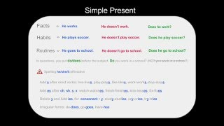 Simple Present For Beginners, Present Simple Lesson For Beginners, ProAce