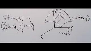 getlinkyoutube.com-Khan Academy Video 1 (Gradient vs. Directional Derivative) #khanacademytalentsearch