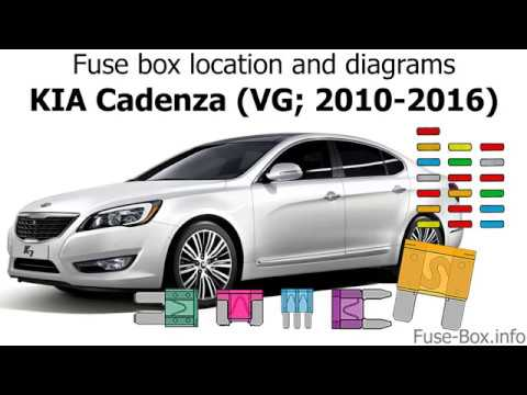Fuse box location and diagrams: KIA Cadenza (VG; 2010-2016)