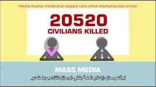 getlinkyoutube.com-Apa sebenarnya yang terjadi di Suriah