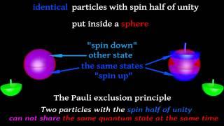 getlinkyoutube.com-Pauli exclusion principle: How spin works inside proton
