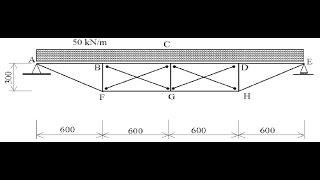 getlinkyoutube.com-Design of a Truss using Staad Pro V8i | EC3 Check