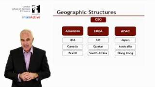 Lsbf global mba introduction to organisational structure design lsbf global mba introduction to organisational structure design youtube thecheapjerseys Choice Image