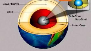 getlinkyoutube.com-Origin of Earth's Magnetic Field