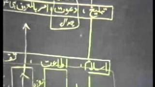 getlinkyoutube.com-22/25- Nazryati Refresher Course (Tanzeem e Islami) Lecture 15 By Dr. Israr Ahmed