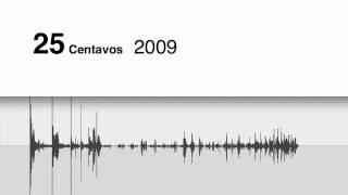 getlinkyoutube.com-O som das MOEDAS Brasileiras - estudo n. 1
