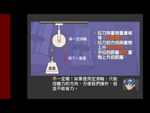 DLI 多媒體課程 滑輪的應用 - YouTube