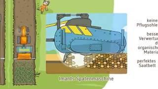 Die Herausforderung Pflügen vs Umgraben ( Spatenmaschine Imants)