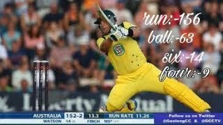Aron finch fastest inning 156 at 63 balls    AUSTRALIA LOVER MUST WATCH  subscribe