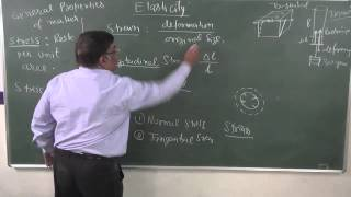 XI-9.1.Elasticity part1 (2014)Pradeep Kshetrapal Physics channel