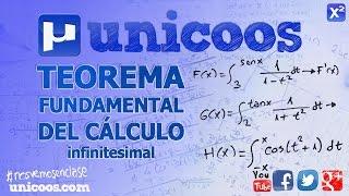 Imagen en miniatura para Primer teorema fundamental del cálculo 03