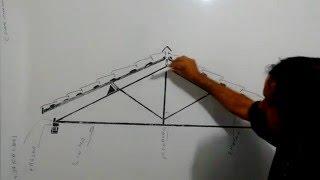 carpinteiro tesoura de madeira