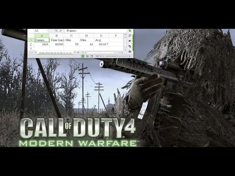Call of Duty Modern Warfare Benchmark w/xfx 6950 2gb