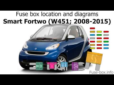 Fuse box location and diagrams: Smart Fortwo (W451; 2008-2015)
