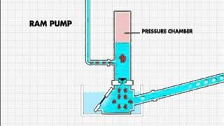getlinkyoutube.com-Pompa air tanpa mesin kolam ikan
