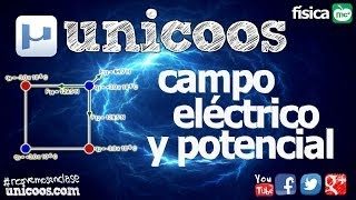 Imagen en miniatura para FISICA Electrostatica 02