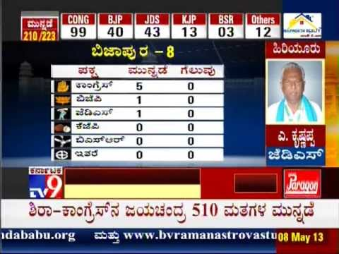 TV9 Live: Counting of Votes : Karnataka Assembly Elections 2013 'Results' - Part 7