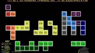 getlinkyoutube.com-The Element Song