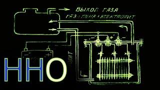 getlinkyoutube.com-Генератор водорода  (электролизёр) -  своими руками. Часть2