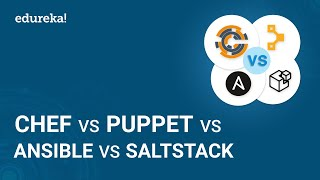 getlinkyoutube.com-Chef vs Puppet vs Ansible vs SaltStack | Configuration Management Tools Comparison | Edureka